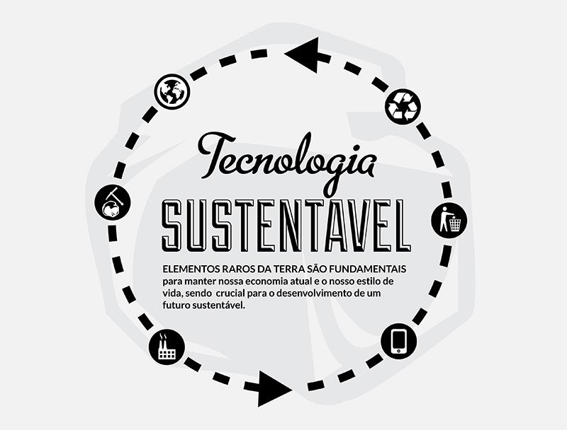 TECNOLOGIA SUSTENTÁVEL E ELEMENTOS RAROS